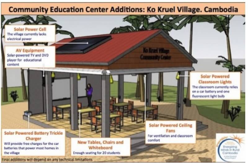 Education Learning Facilities Plan 01